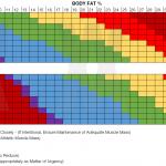 Body Fat Percentage Interpretation Chart